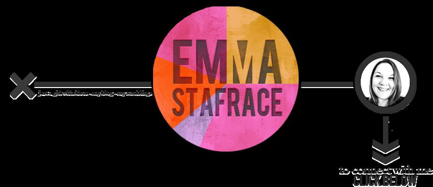 Em Stafrace  Just a Girl with Ideas