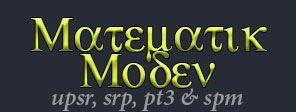 Matematik Moden