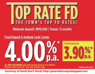 AmBank Top Rate Fixed Deposit Promotion 16 May to 30 June 2012 | My ...