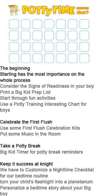 potty training charts for boys