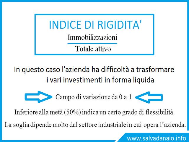 come-calcolare-indici-di-rigidita-degli-impieghi-indice-e-investimenti
