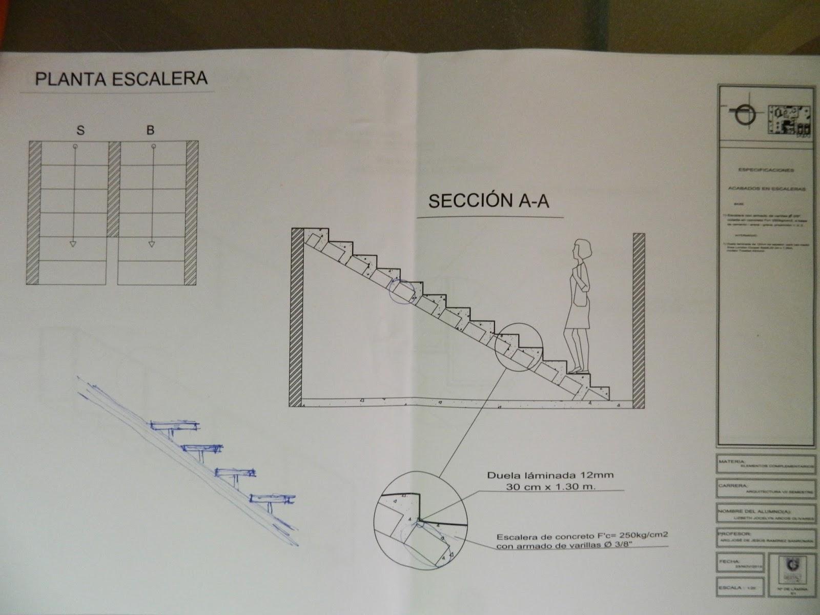 Elementos complementarios 2015 escaleras planos y fichas for Escaleras para planos