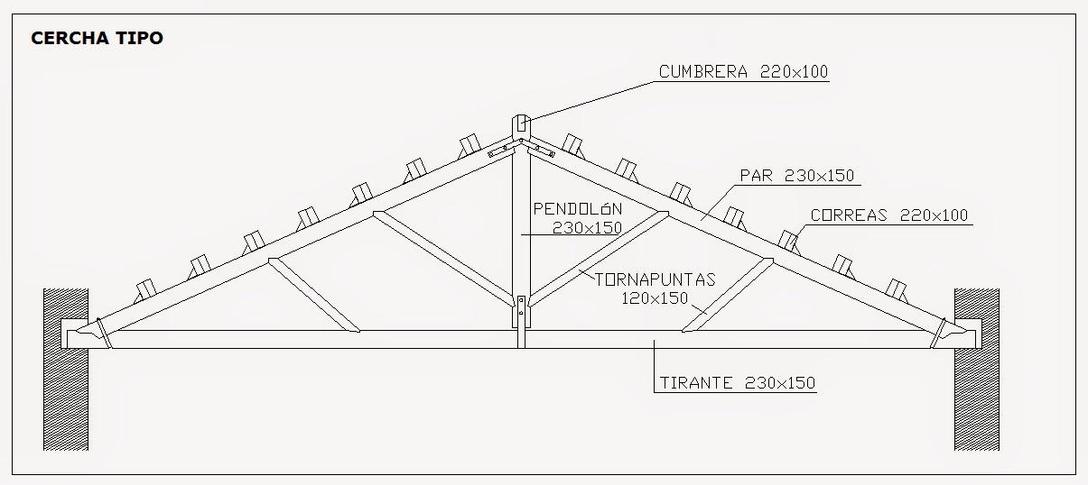 Usos y abusos en la rehabilitaci n de edificios apeo de - Estructura de madera para cubierta ...