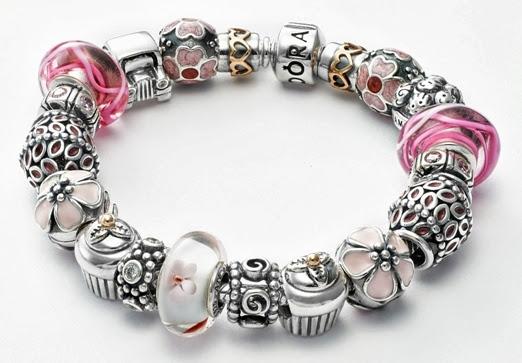 Preparation for Raya, Pandora Charm Bracelet