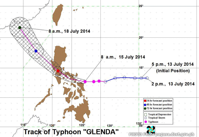 July 2014 Typhoon Glenda is Compared to Milenyo of 2006