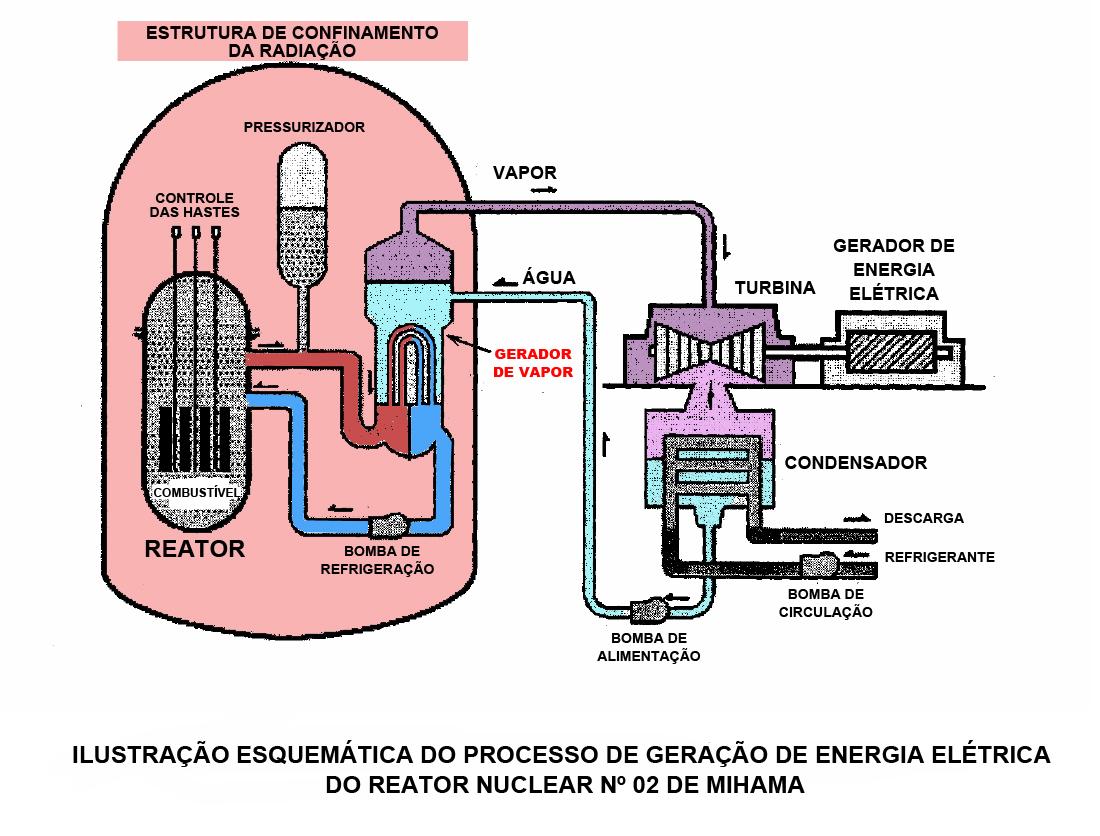 Corrosão  fadiga nas armaduras de tração de um riser flexível do tipo unbonded de produção 4
