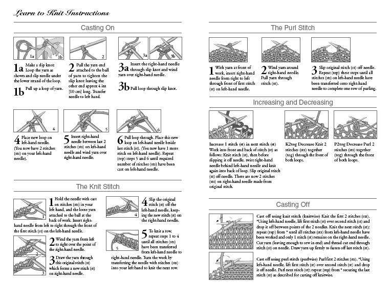 How To Cast On Knitting Stitches For Beginners : Elizabethan Times: Basic Knitting handout