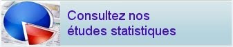 Etudes statistiques sur l'iPad