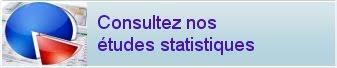 Etudes statistiques sur Android
