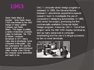DAC-1 COMPUTER