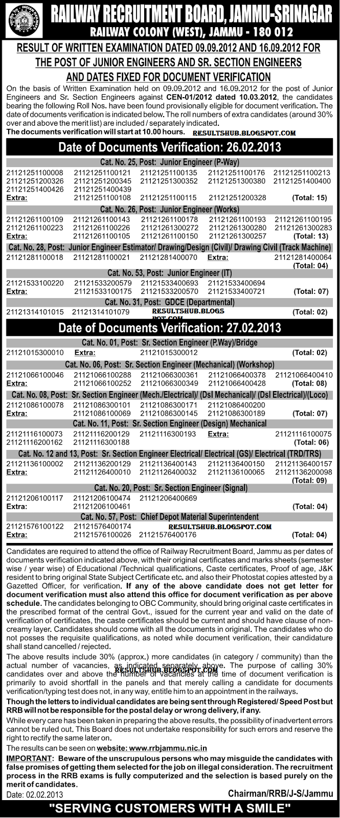 : Jammu-Srinagar Railway Recruitment Board (RRB) Result 2012 - 2013