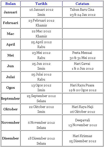 Wordless Wednesday - Jadual Pembayaran Gaji Kakitangan Awam 2012*