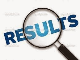 Provisional Result of Ph D M Sc  Engg    by