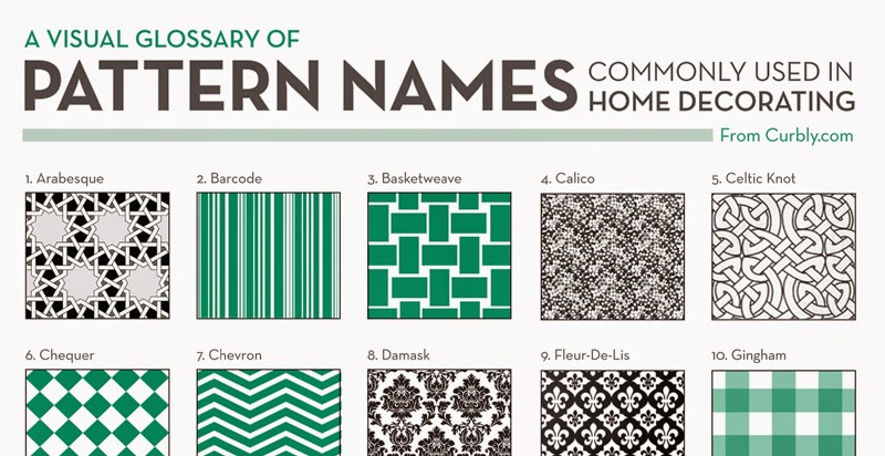 home decor names design fixation free download pattern