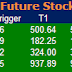 Most Active  Future Stock  and Option for 16 April 2015