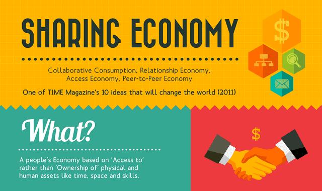 Image: Sharing Economy