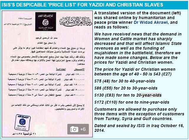 ISIS christian slaves price list