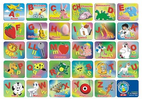 Aprendizaje De Las Letras Cada Letra Con Un Dibujo Que Empieza Por La