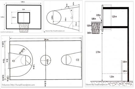 Ukuran Lapangan Bola Basket Internasional