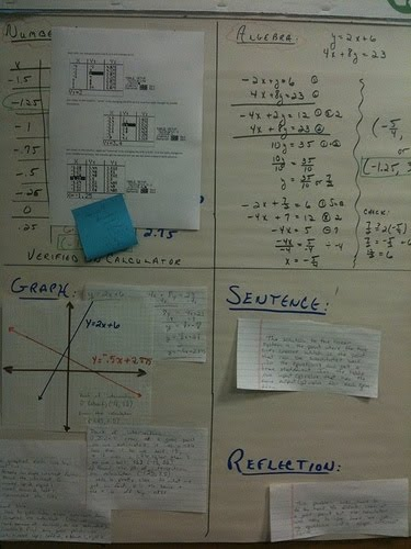 Scholars On Mayhew Solving Systems With Matrices And Factoring