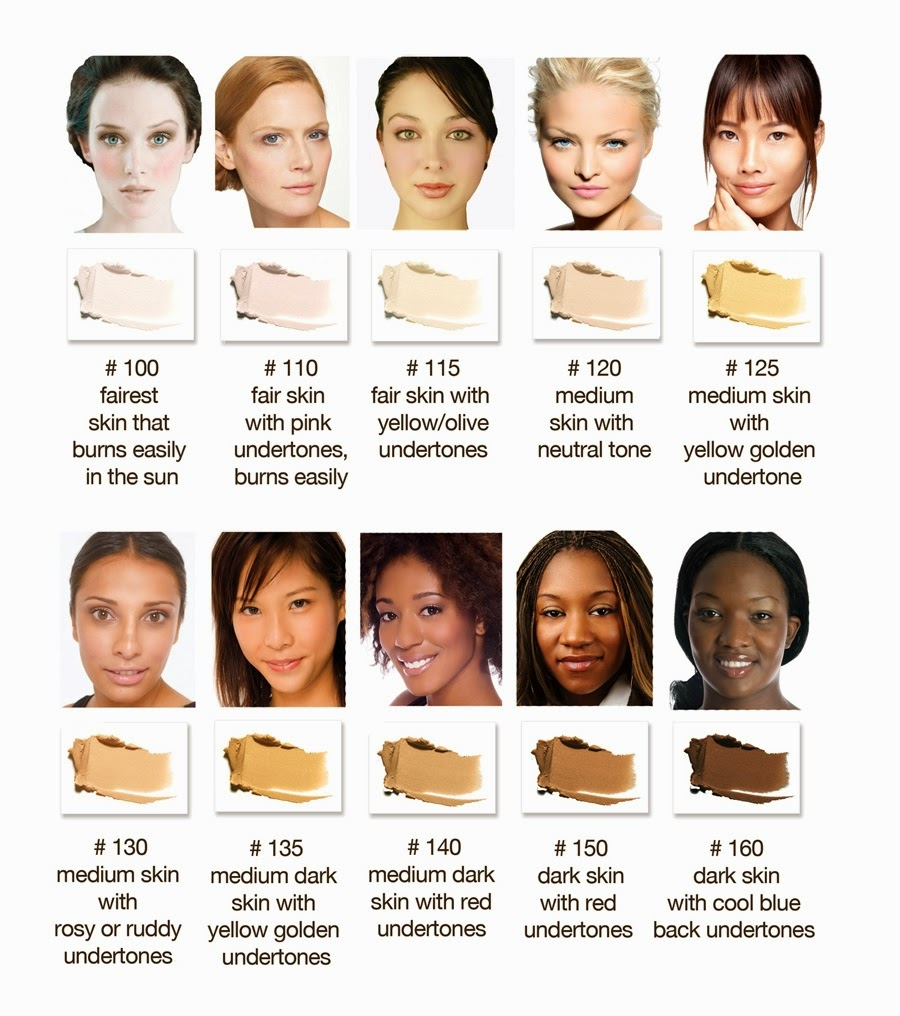 Janes makeup blog finding your perfect foundation skin type nvjuhfo Choice Image