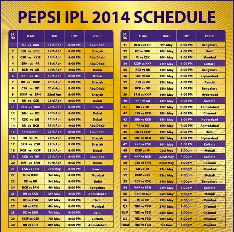 this ipl 2014 match schedule chart in your smartphones and computer ...