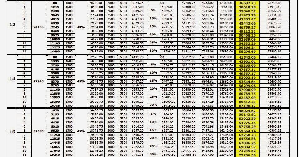 Snapsy grilles des salaires des psychologues 2014 - Grille salaire psychologue ...