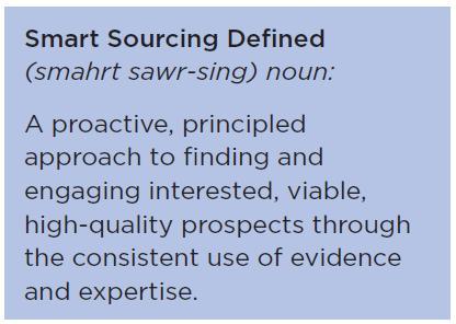 Smart Sourcing