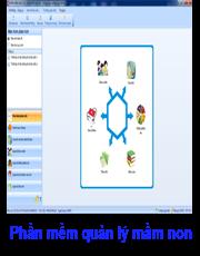 Phần mềm quản lý mầm non