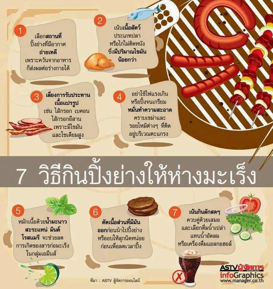 7 วิธีกินปิ้งย่างให้ห่างมะเร็ง