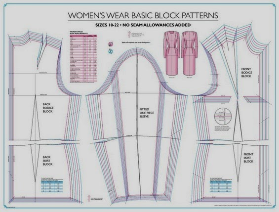 Basic block pattern for female