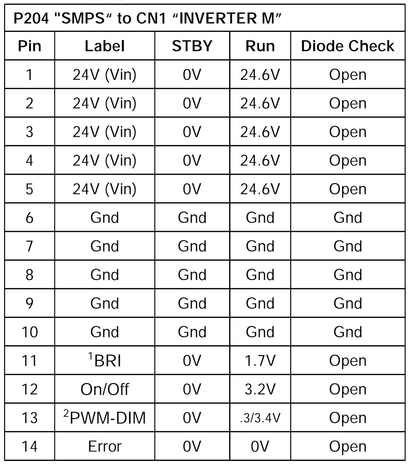 Luxury Smps Voltage Chart Composition - Wiring Diagram Ideas ...