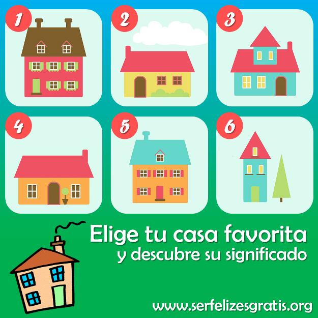 Tu tipo de casa favorita y sus caracter sticas principales for Proyectar tu casa