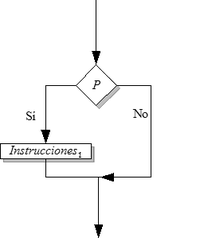Estructura condicional de selección simple