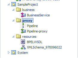 SOA12c Service Bus Project
