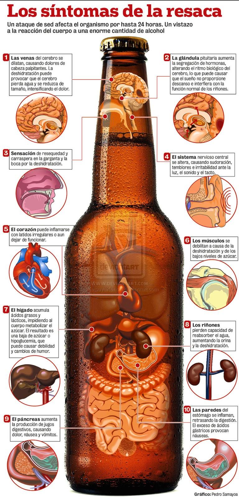 La codificación del alcohol en ferroviario