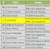 Jack Harvey Vence a última prova de 2014, mas o campeão é Gabby Chaves