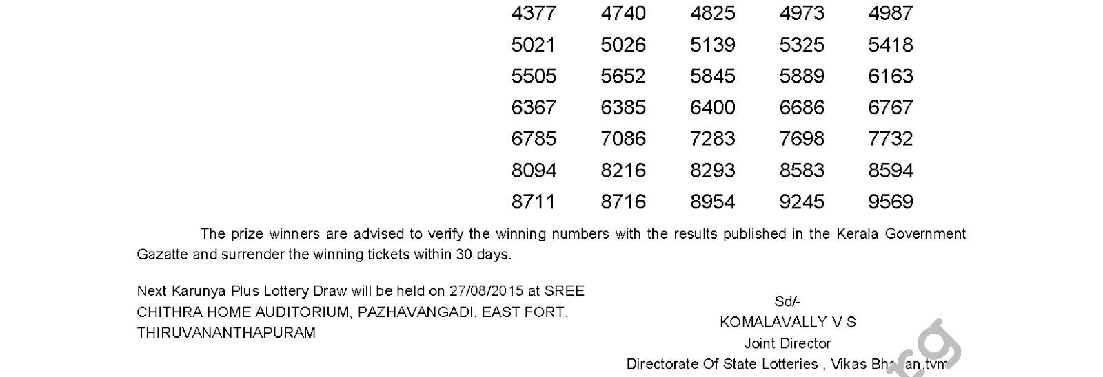 Karunya Plus Lottery KN 71 Result 20-8-2015