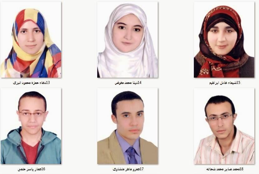 اسماء اوائل نتيجة الشهادة الثانوية الازهرية 2014 في مصر