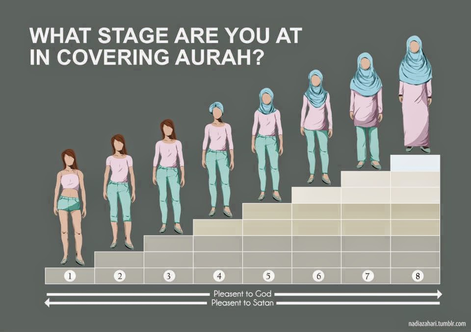 Larangan pakaian seksi Terengganu tambah penguatkuasa wanita