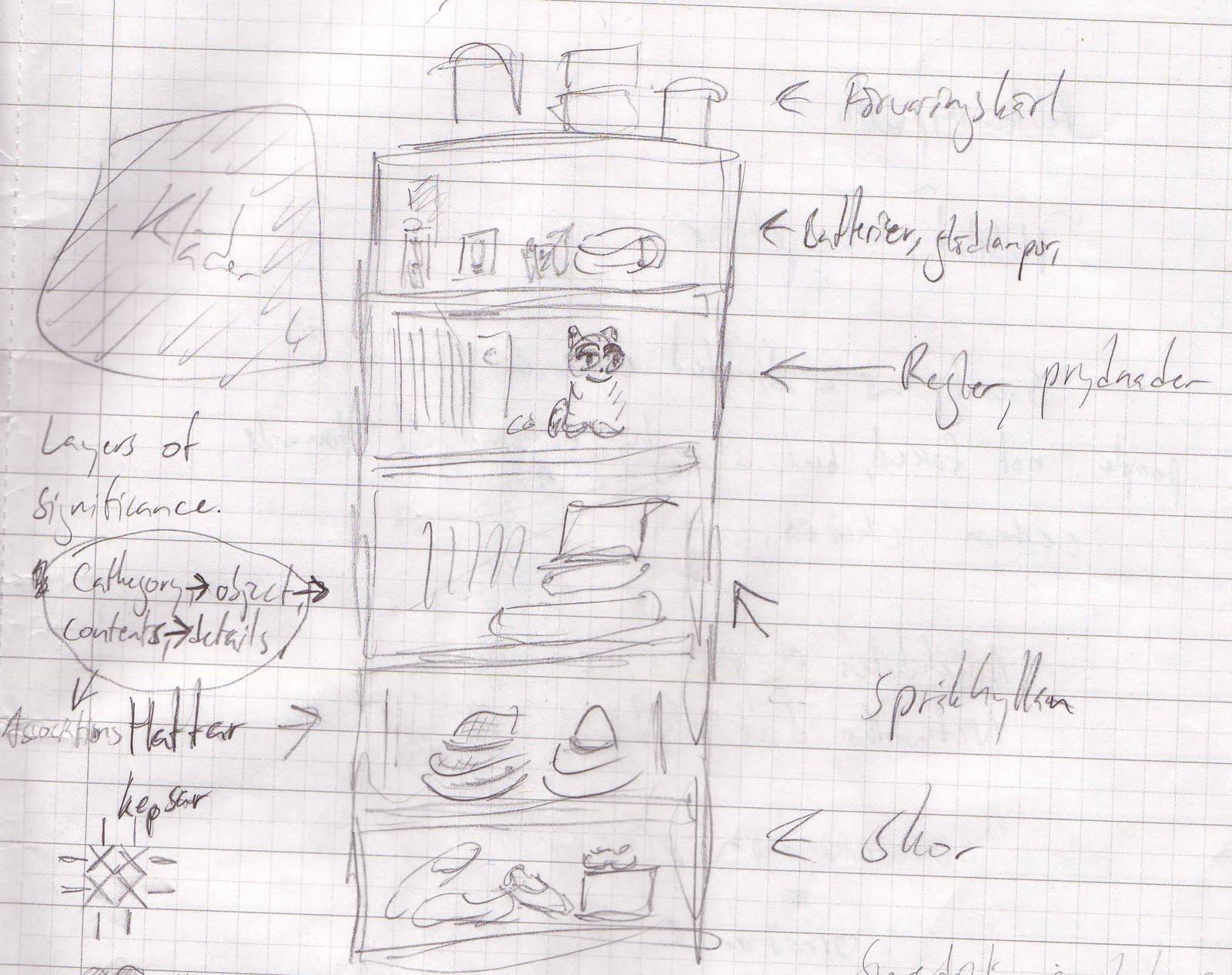Pers Bookshelf A Sketch