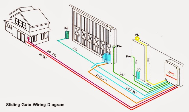 Auto Gate Wiring Diagram Wiring Diagram Library