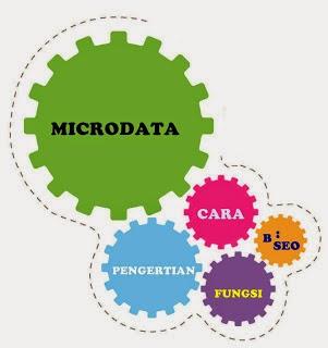 Pengertian Mikrodata Blogger