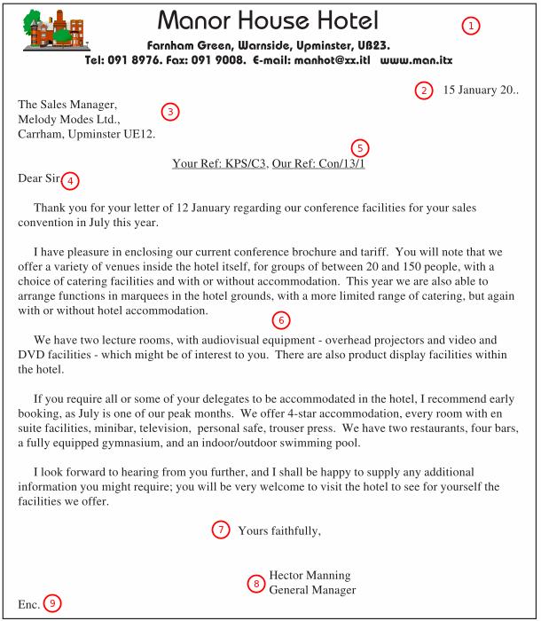 YantoSK DefinitionTypesand Example Of Business Letter
