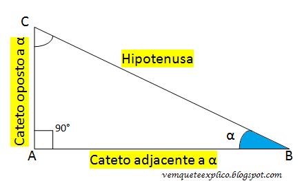 : Trigonometria - Razões Trigonométricas do Triângulo