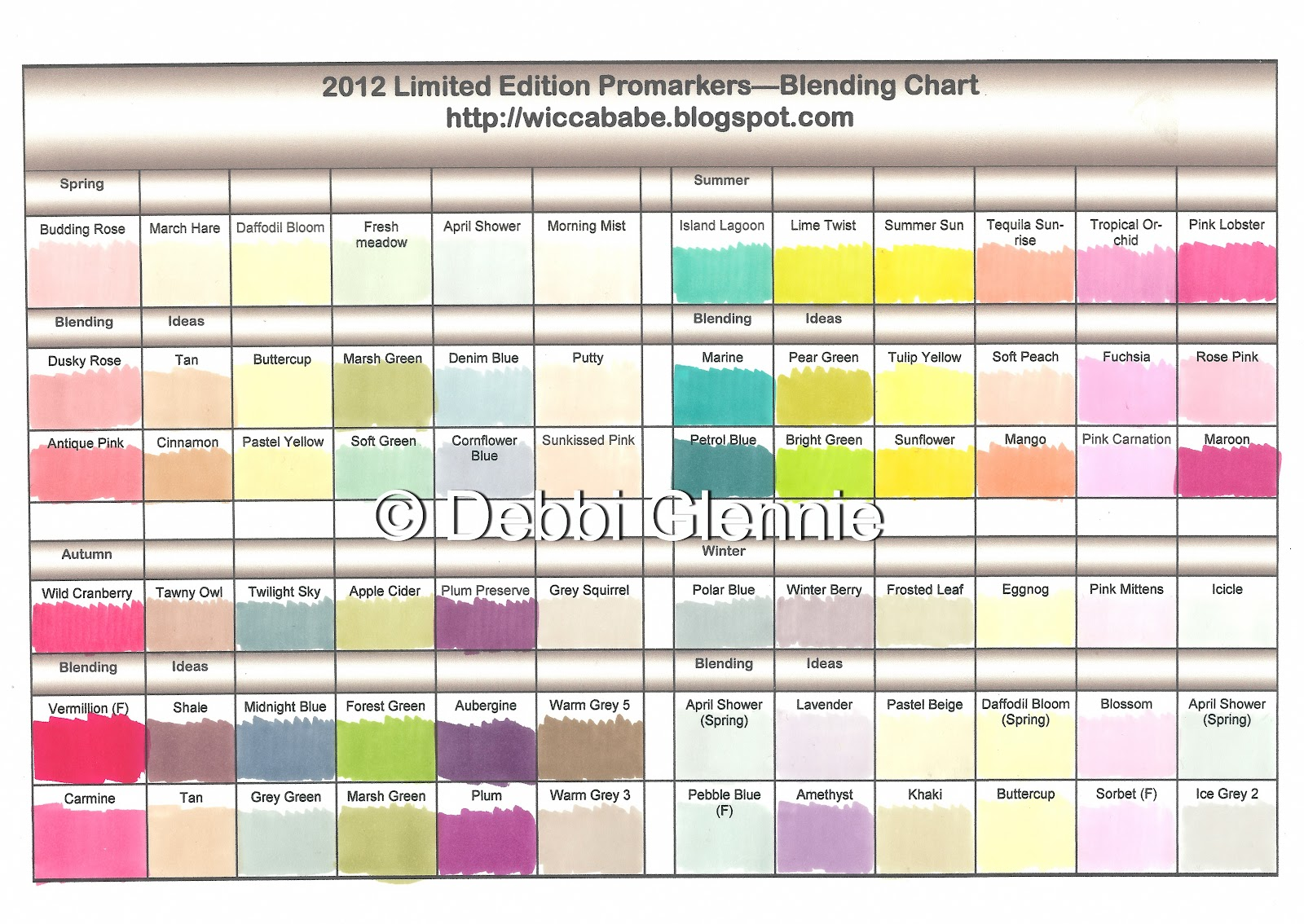 Wiccababes tutorials 2012 limited edition blending chart nvjuhfo Choice Image