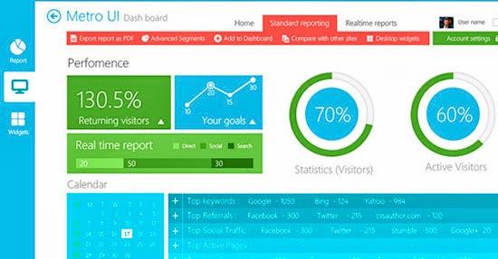 Beautiful Metro Style Dashboard UI Kit PSD