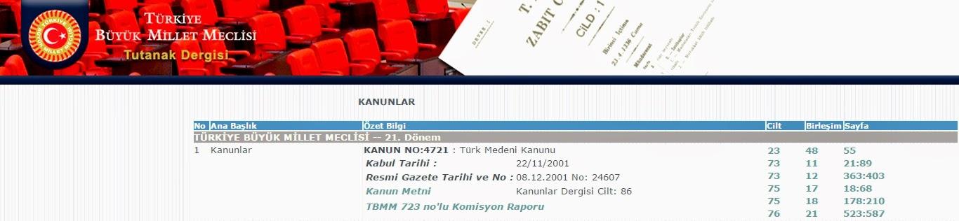 tbmm yasama yürütme yargı türk medeni kanunu gerekçe kaynakça