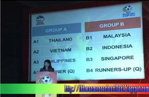 Undian Piala AFF Suzuki 2012