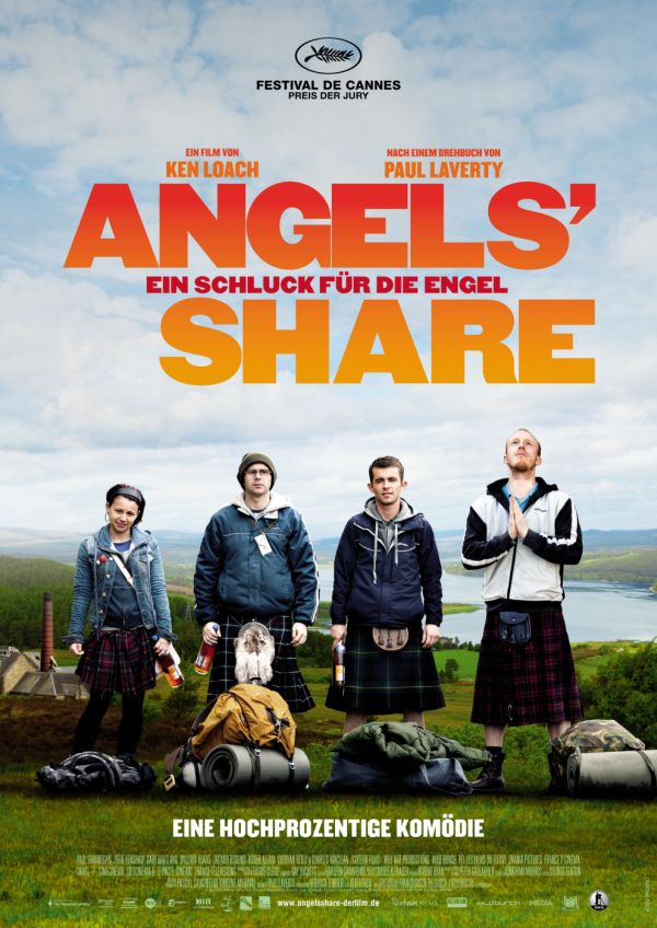 The Angels´ Share
